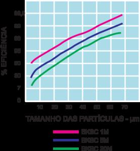 Gráfico Cartucho para Água de Carvão Ativado - Carbon Block