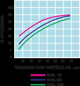 Gráfico Cartucho para Água de Polipropileno Liso