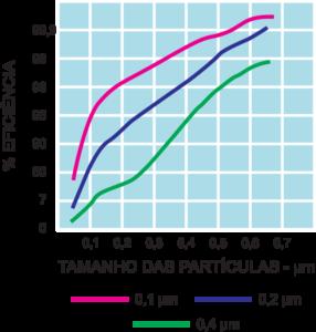 Gráfico Cartucho para Água Absoluto em Polipolipropileno